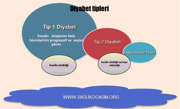 diyabetik-ketoasidoz