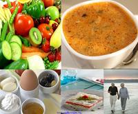 Ramazanda sağlıklı beslenme nedir