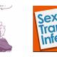 Cinsel yolla bulaşan enfeksiyonlar