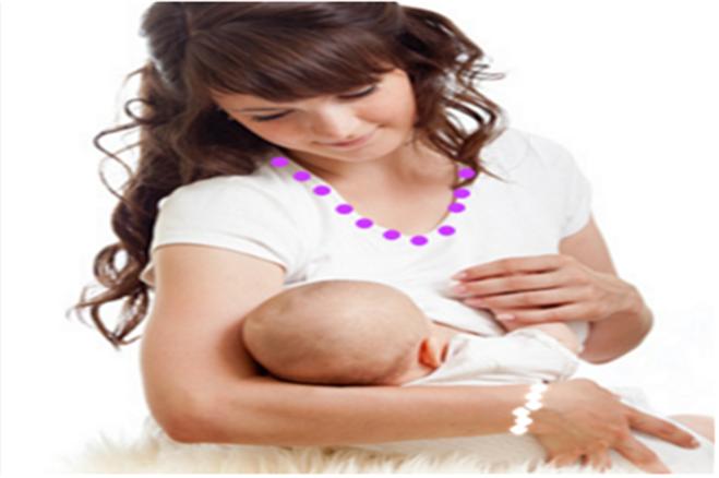 Emzirme sorunları ve bebek emzirme yöntemleri