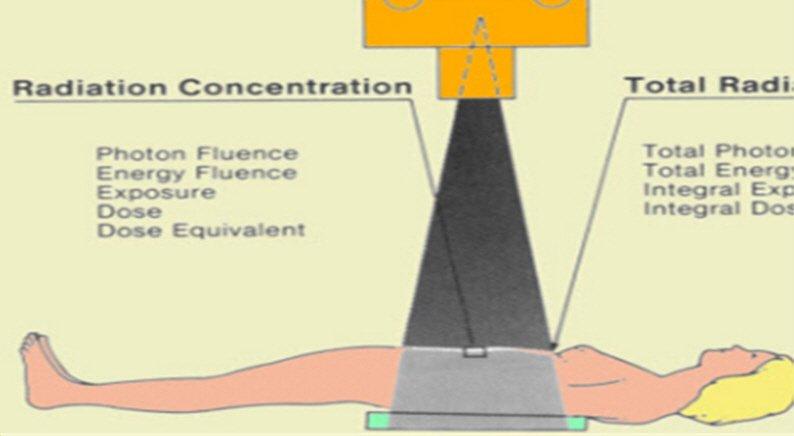 radyoterapi tedavisi neden ve nasıl uygulanır